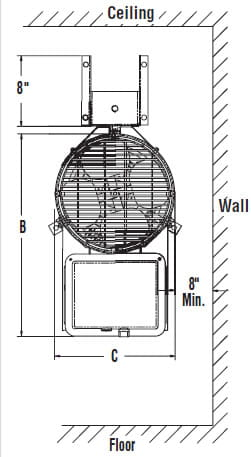 Hose Down Corrosion Resistant Blower Heater