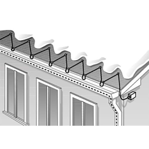 Self-Regulating Roof and Gutter
