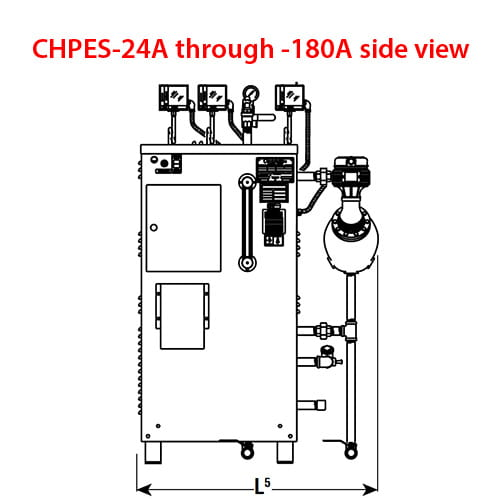 Chromalox CHPES-24A-180A side view