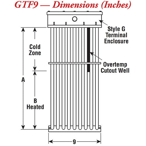 GTF9 Side Mount Fluoropolymer Covered Heaters Image 02