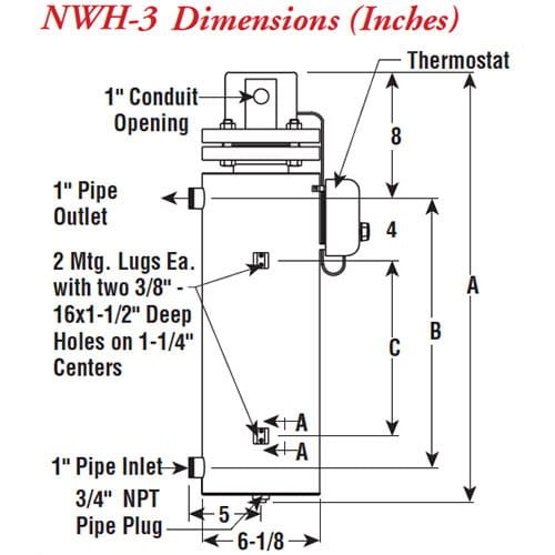 NWH-3 Clean Water Applications