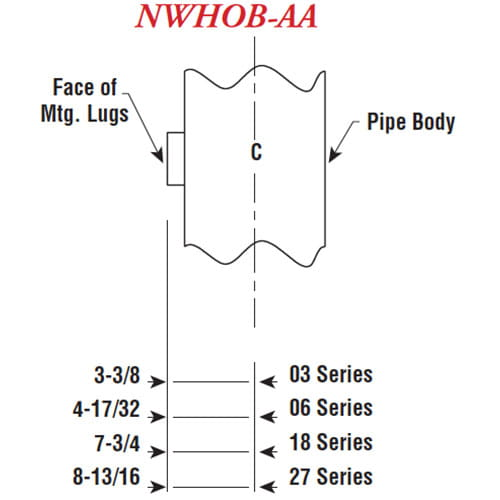 NWHOB Light & Medium Weight Oil Applications AA