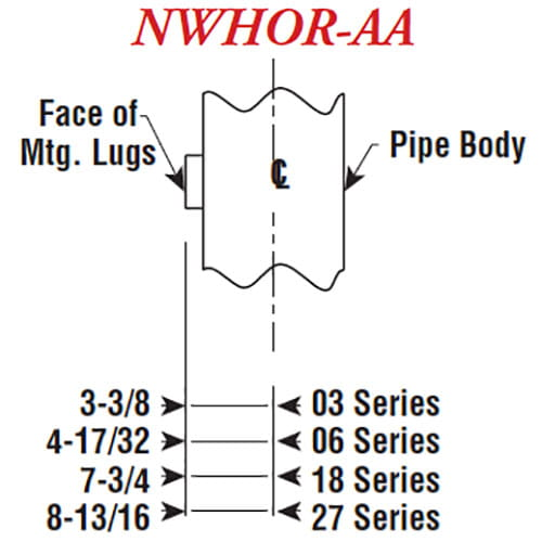 NWHOR Heavy & Fuel Oil Applications AA