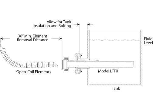 Chromalox Heaters Wiring Diagram Tank Diy Enthusiasts Wiring