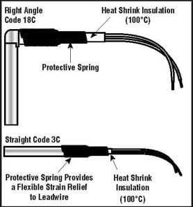 Protective Spring
