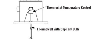 Mechanical Device Temperature Control
