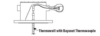 Process Control Thermocouple