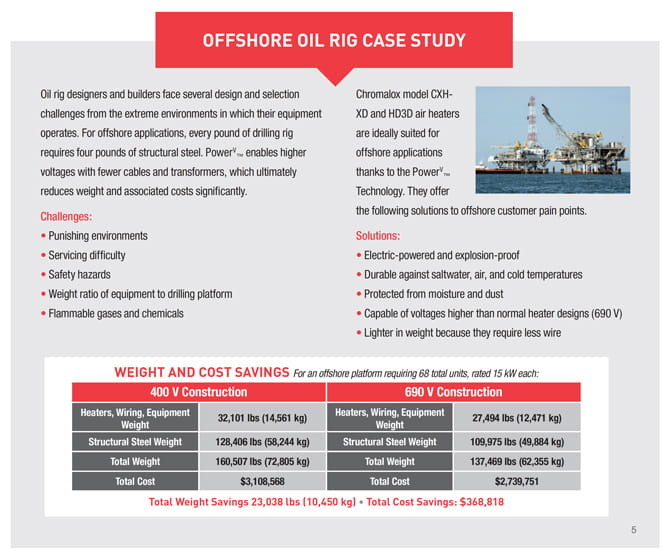 Offshore Oil Rig Case Study