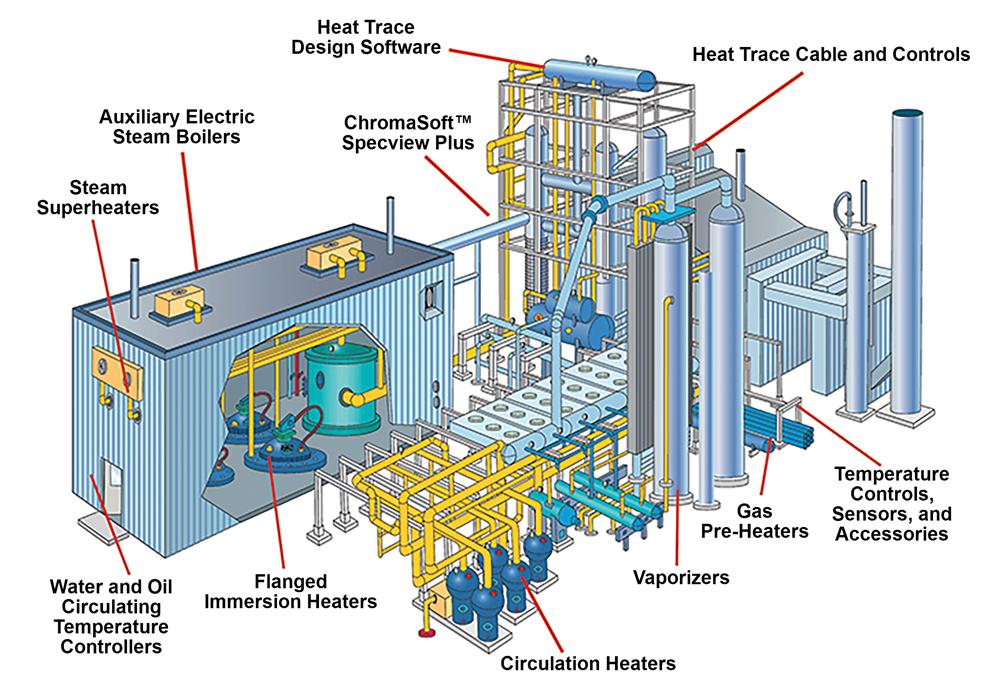 Chromalox Steam Boiler Diagram - Block And Schematic Diagrams •